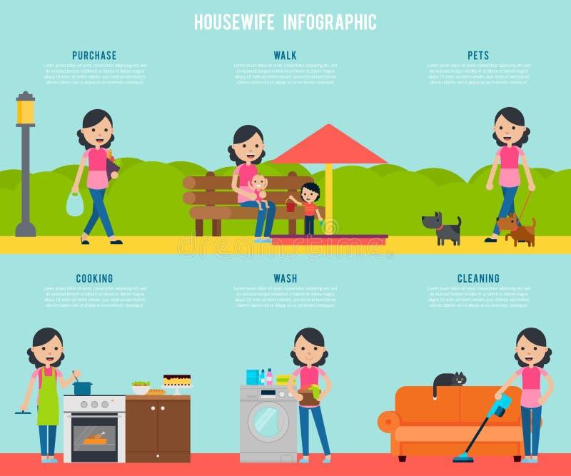 Έννοια Infographic οικοκυρικής διανυσματική απεικόνιση
