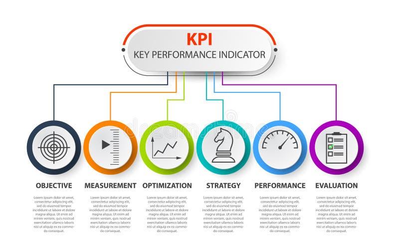 Έννοια Infographic KPI με το μάρκετινγκ των εικονιδίων Βασικό έμβλημα δεικτών απόδοσης για την επιχείρηση διανυσματική απεικόνιση