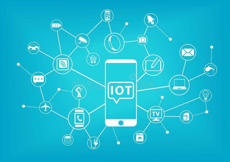 Έννοια IOT (Διαδίκτυο των πραγμάτων) Τηλέφωνο που συνδέεται κινητό με το Διαδίκτυο απεικόνιση αποθεμάτων