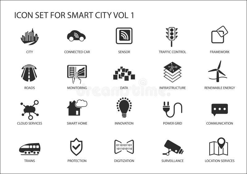 Έξυπνα εικονίδια και σύμβολα πόλεων ελεύθερη απεικόνιση δικαιώματος