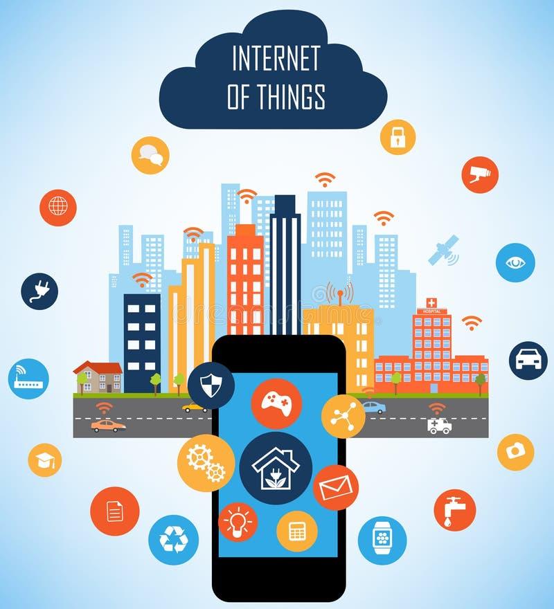 Έξυπνα πόλη και Διαδίκτυο της έννοιας πραγμάτων ελεύθερη απεικόνιση δικαιώματος