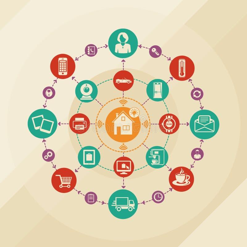 Έξυπνα σπίτι και Διαδίκτυο της έννοιας πραγμάτων διανυσματική απεικόνιση