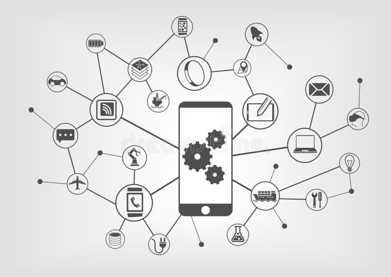 Έξυπνη αυτοματοποίηση και βιομηχανικό Διαδίκτυο της απεικόνισης έννοιας πραγμάτων απεικόνιση αποθεμάτων