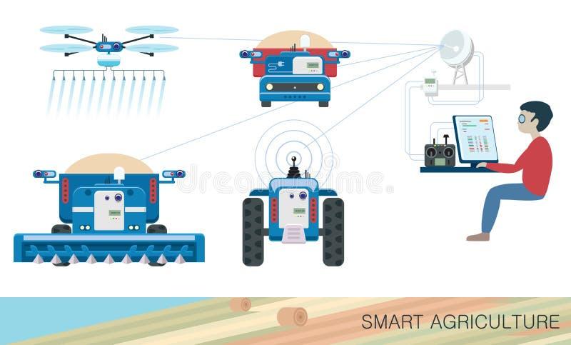 Έξυπνη γεωργία διανυσματική απεικόνιση