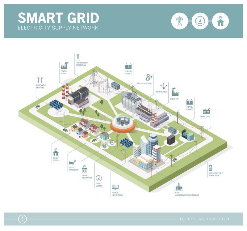 Έξυπνη παροχή πλέγματος και ηλεκτρικού ρεύματος διανυσματική απεικόνιση