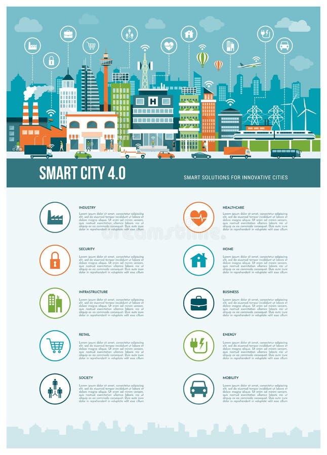 Έξυπνη πόλη διανυσματική απεικόνιση