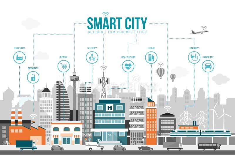 Έξυπνη πόλη ελεύθερη απεικόνιση δικαιώματος