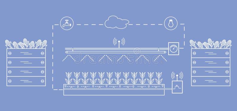 Έξυπνο αγρόκτημα και γεωργία νέες τεχνολογίες διανυσματική απεικόνιση