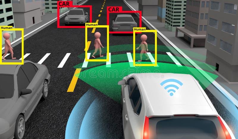 Έξυπνο αυτοκίνητο, εκμάθηση μηχανών και AI έννοια να προσδιορίζεται η τεχνολογία αντικειμένων, τεχνητής νοημοσύνης Επεξεργασία ει διανυσματική απεικόνιση