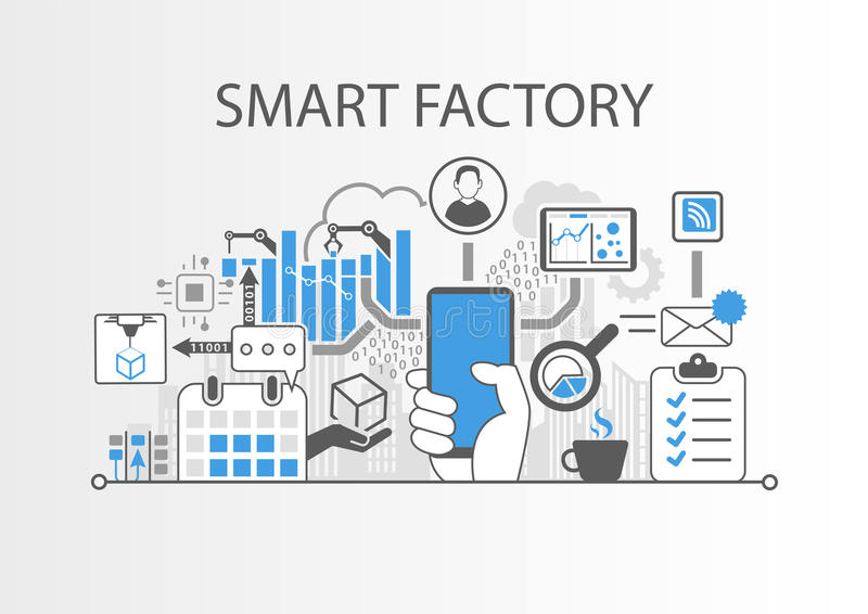 Έξυπνο εργοστάσιο ή βιομηχανικό Διαδίκτυο της απεικόνισης υποβάθρου πραγμάτων ελεύθερη απεικόνιση δικαιώματος