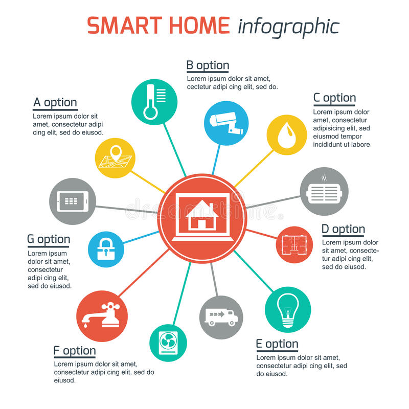 Έξυπνο infographics τεχνολογίας εγχώριας αυτοματοποίησης απεικόνιση αποθεμάτων