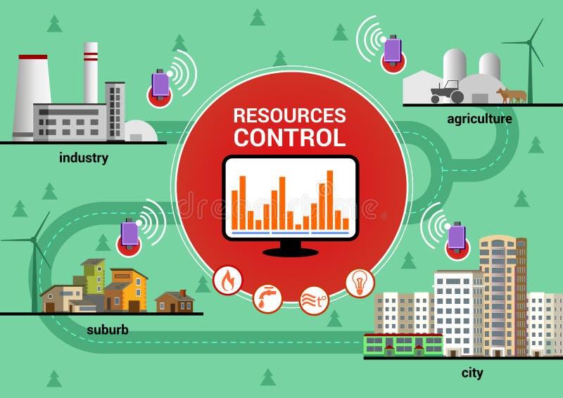 Έλεγχος των πόρων διανυσματική απεικόνιση