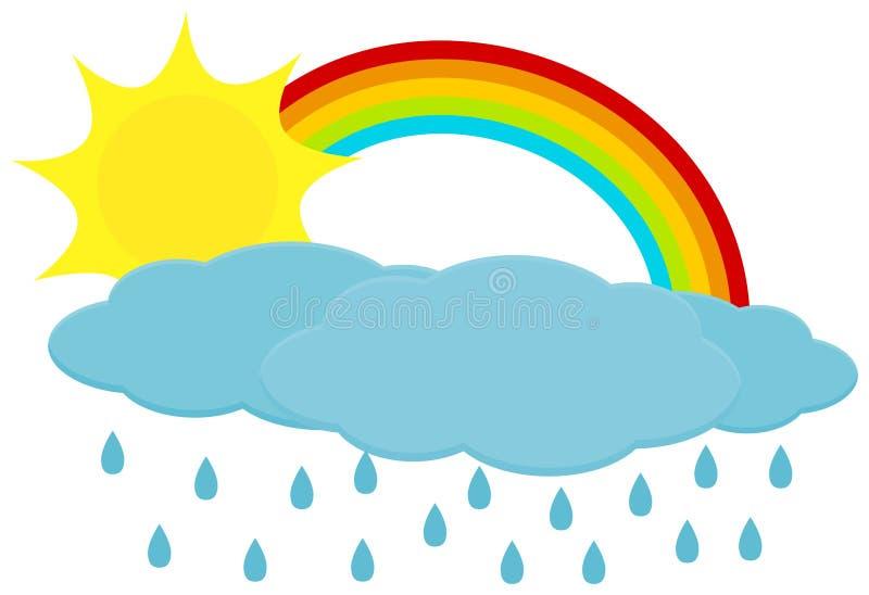 Ήλιος με το ουράνιο τόξο και τα σύννεφα ελεύθερη απεικόνιση δικαιώματος