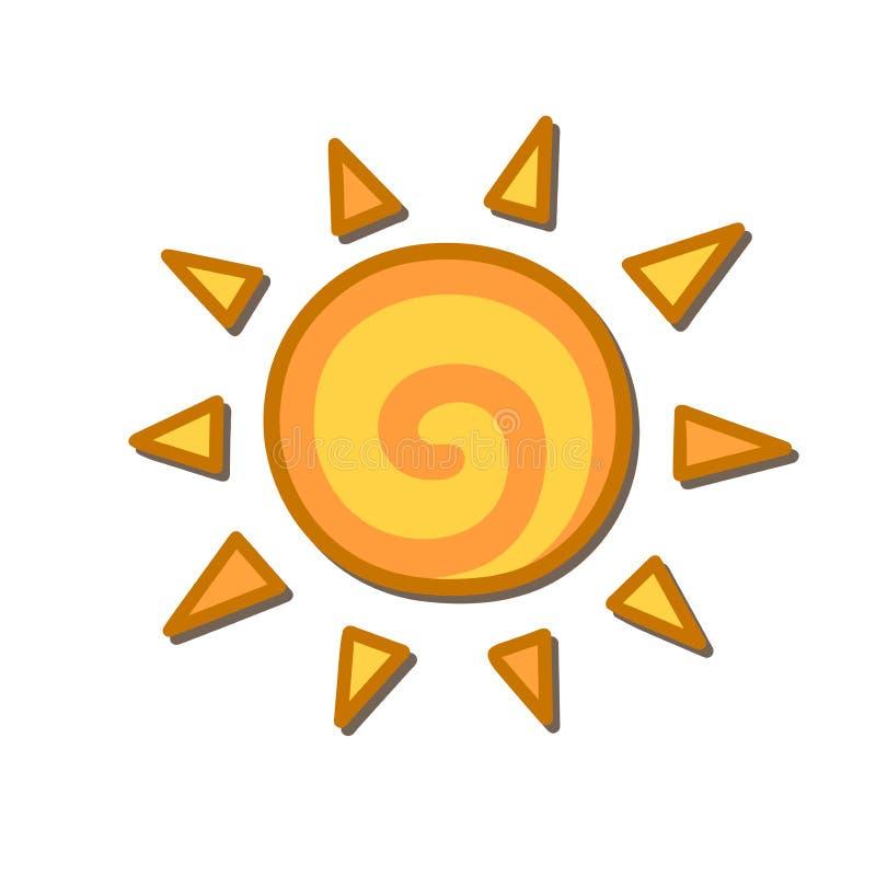 ήλιος ελεύθερη απεικόνιση δικαιώματος