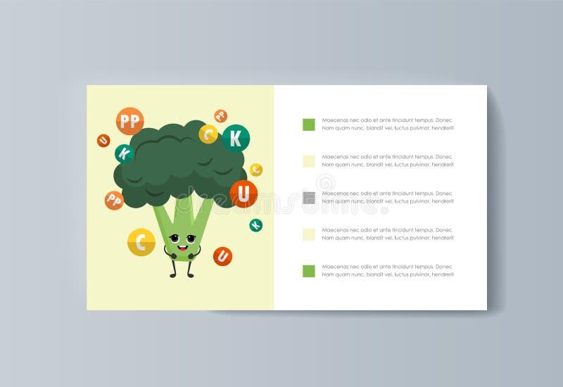 Αγαθά και υπηρεσίες διαφήμισης φυλλάδιων επιχειρησιακής παρουσίασης απεικόνιση αποθεμάτων