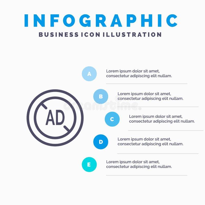 Αγγελία, Blocker, Blocker αγγελιών, ψηφιακό εικονίδιο γραμμών με το υπόβαθρο infographics παρουσίασης 5 βημάτων ελεύθερη απεικόνιση δικαιώματος
