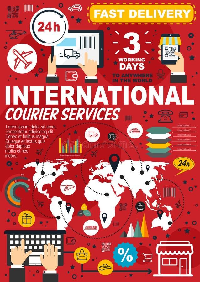 Αγγελιαφόρος και υπηρεσία παράδοσης, διανυσματικό infographics διανυσματική απεικόνιση