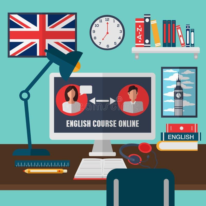 Αγγλικός σε απευθείας σύνδεση εκμάθησης Σε απευθείας σύνδεση εκπαιδευτικά μαθήματα απεικόνιση αποθεμάτων