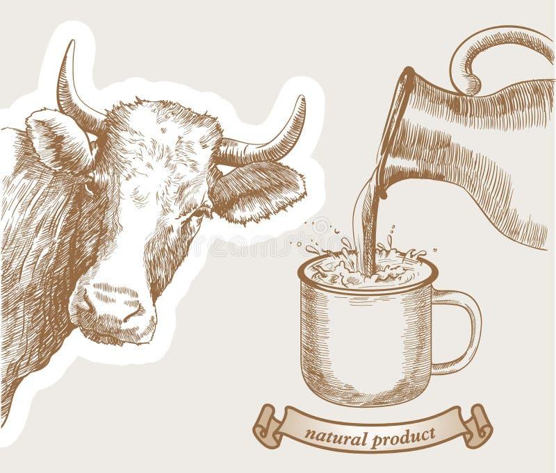 Αγελάδα και φυσικό γάλα ελεύθερη απεικόνιση δικαιώματος