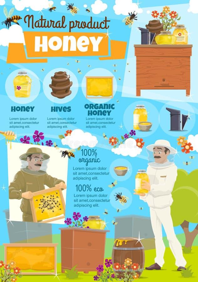 Αγρόκτημα και μελισσοκόμος μελιού στη προστατευτική ενδυμασία απεικόνιση αποθεμάτων