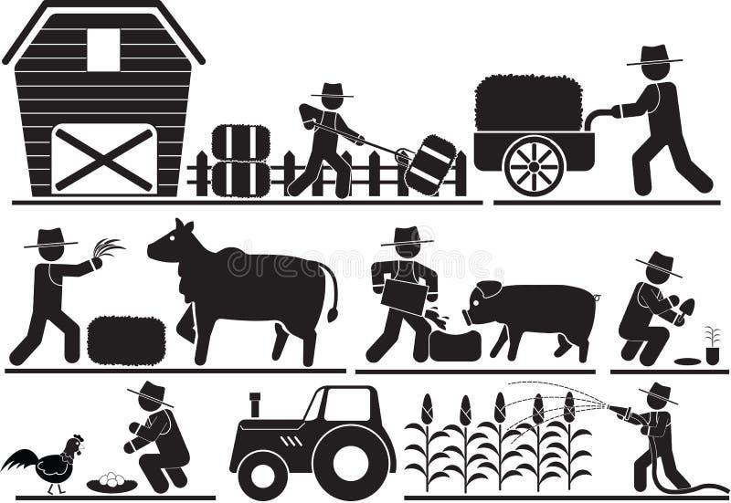 Αγρόκτημα ελεύθερη απεικόνιση δικαιώματος