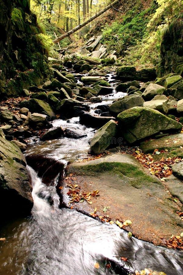 αγωγός ύδατος στοκ φωτογραφίες με δικαίωμα ελεύθερης χρήσης