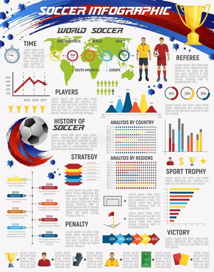 Αθλητική λέσχη ποδοσφαιρικών παιχνιδιών και ποδοσφαίρου infographic απεικόνιση αποθεμάτων