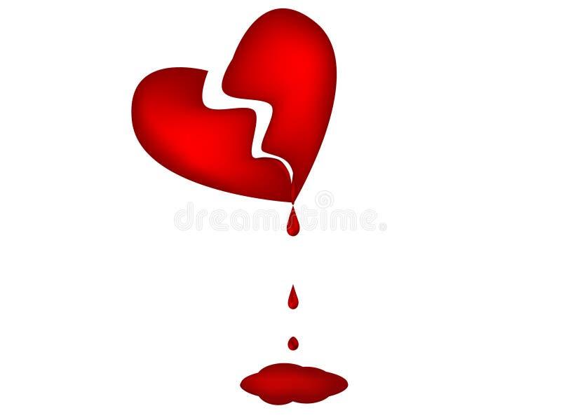 αιματηρή απεικόνιση καρδι ελεύθερη απεικόνιση δικαιώματος