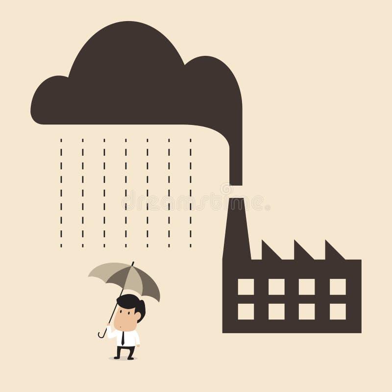 Αιτία όξινης βροχής από τη ρύπανση βιομηχανίας που πέφτει στους ανθρώπους διανυσματική απεικόνιση