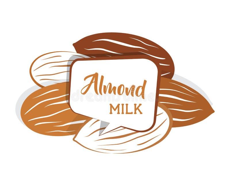 Ακατέργαστο καρύδι αμυγδάλων που τίθεται στο διάφορο χρώμα γάλα αμυγδάλων στη λεκτική φυσαλίδα Επίπεδη διανυσματική απεικόνιση ύφ απεικόνιση αποθεμάτων