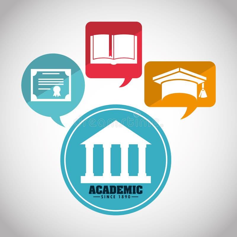 Ακαδημαϊκό σχέδιο εκπαίδευσης ελεύθερη απεικόνιση δικαιώματος