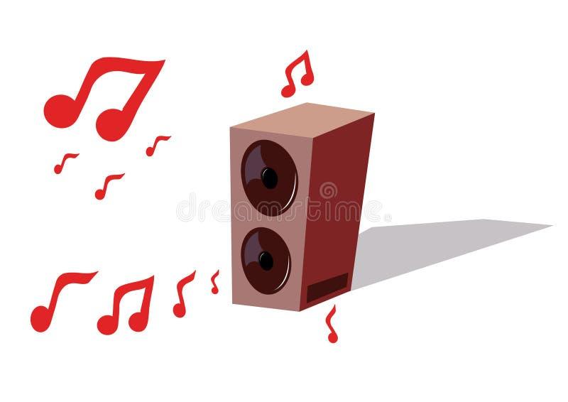 ακουστική απεικόνιση από & διανυσματική απεικόνιση