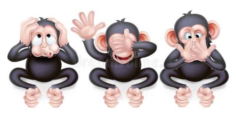 Ακούστε ότι κανένα κακό δεν βλέπει κανένα κακό δεν μιλά κανέναν κακό πίθηκο ελεύθερη απεικόνιση δικαιώματος