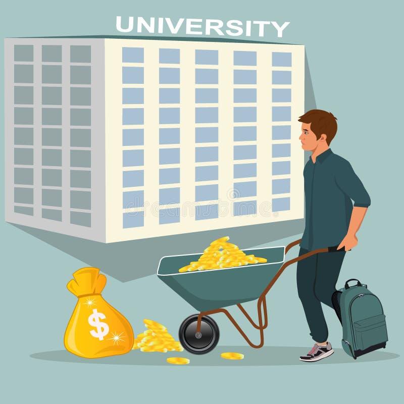 Ακριβή έννοια εκπαίδευσης, διανυσματική απεικόνιση διανυσματική απεικόνιση