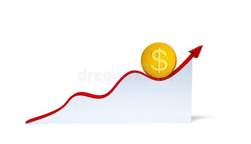 Αλλαγές στη συναλλαγματική ισοτιμία δολαρίων απεικόνιση αποθεμάτων