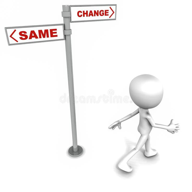 Αλλαγή ελεύθερη απεικόνιση δικαιώματος