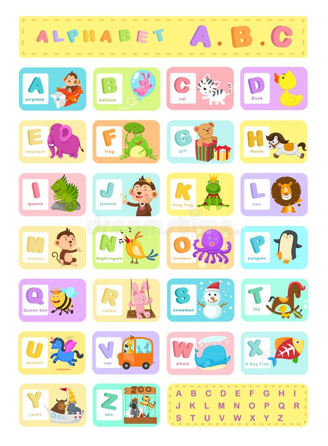 Αλφάβητο AZ απεικόνισης ελεύθερη απεικόνιση δικαιώματος
