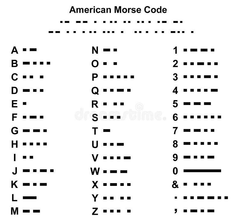 Αμερικανική απεικόνιση αλφάβητου κώδικα Μορς διανυσματική απεικόνιση