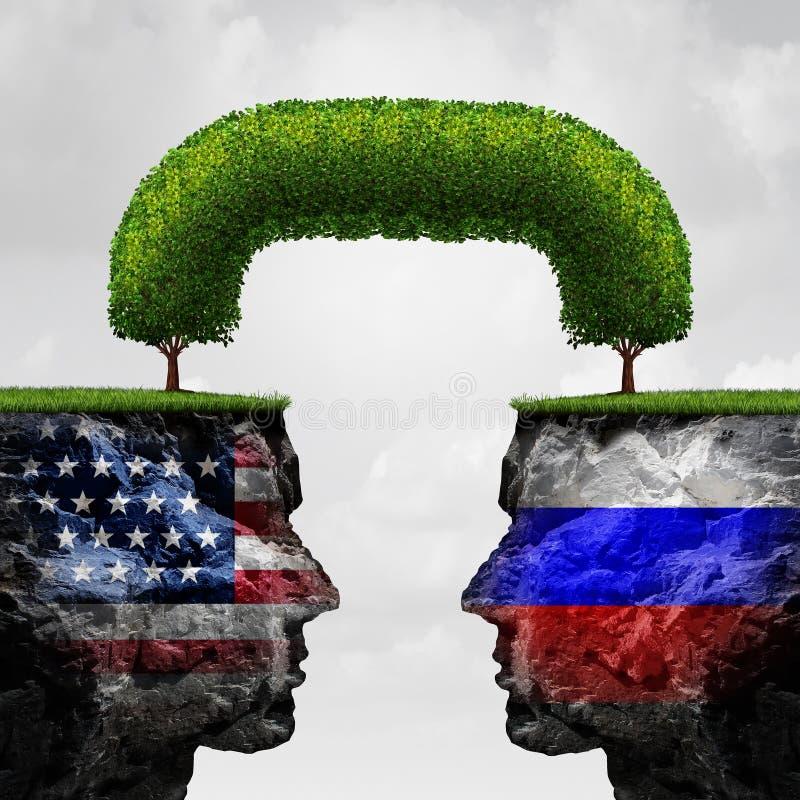 Αμερικανική ρωσική συνεργασία ελεύθερη απεικόνιση δικαιώματος