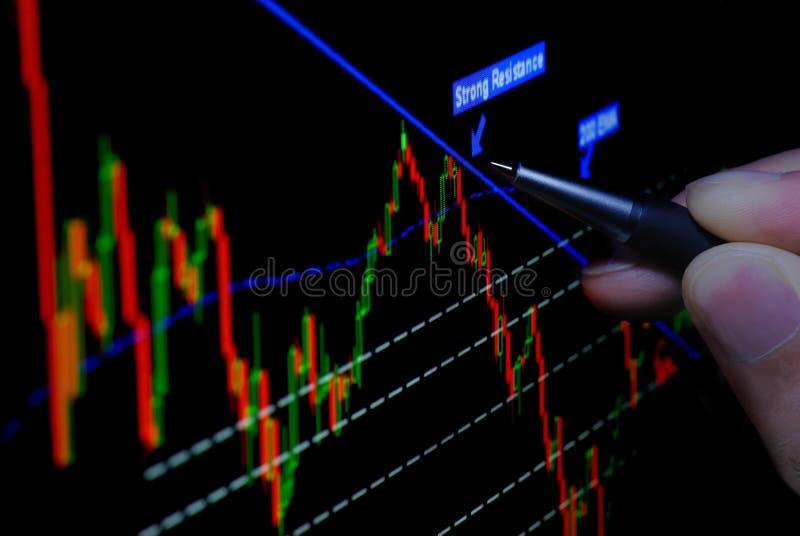 ανάλυση της οικονομικής γραφικής παράστασης στοκ φωτογραφίες με δικαίωμα ελεύθερης χρήσης