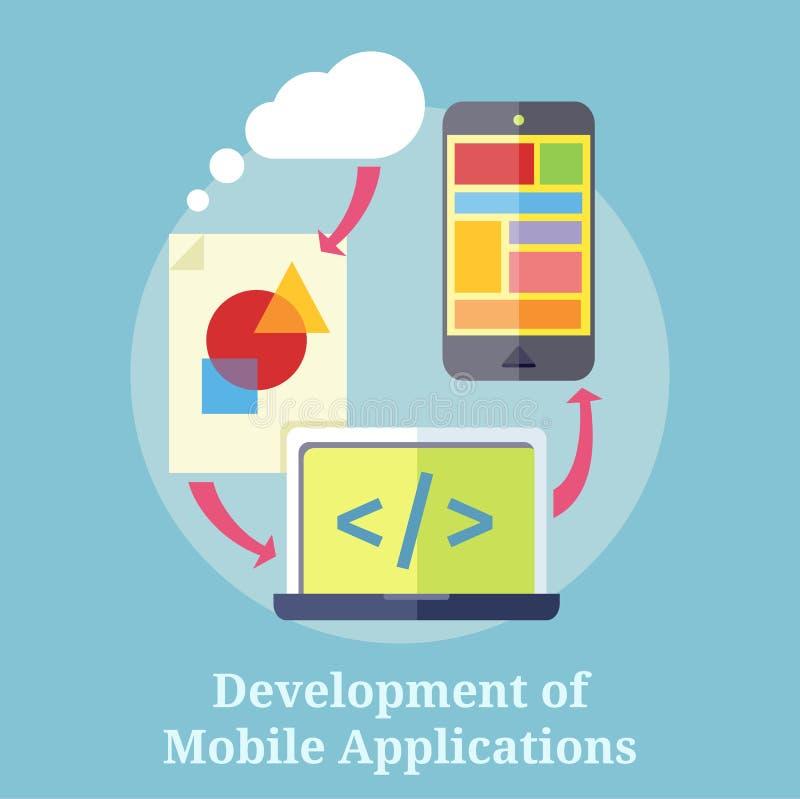 Ανάπτυξη των κινητών εφαρμογών διανυσματική απεικόνιση