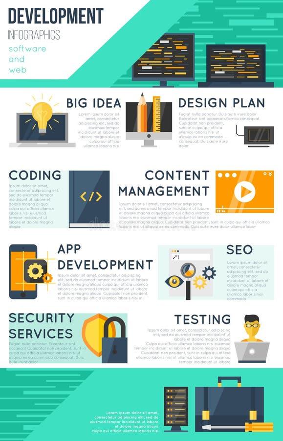 Ανάπτυξη Infographic προγράμματος διανυσματική απεικόνιση