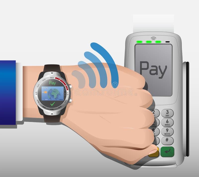 Ανέπαφη πληρωμή με Smartwatch στοκ φωτογραφία