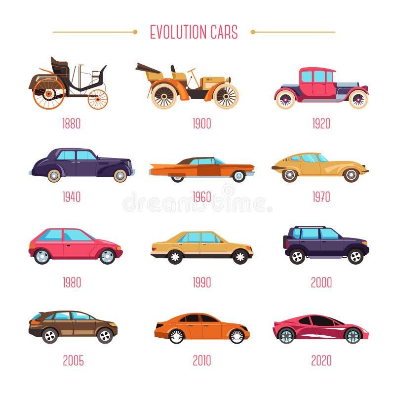 Αναδρομικά οχήματα εξέλιξης αυτοκινήτων και σύγχρονα απομονωμένα μεταφορά πρότυπα ελεύθερη απεικόνιση δικαιώματος