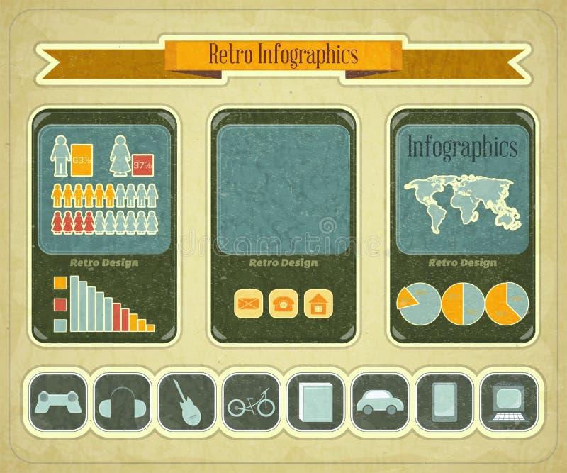 Αναδρομικό σχέδιο Infographic απεικόνιση αποθεμάτων