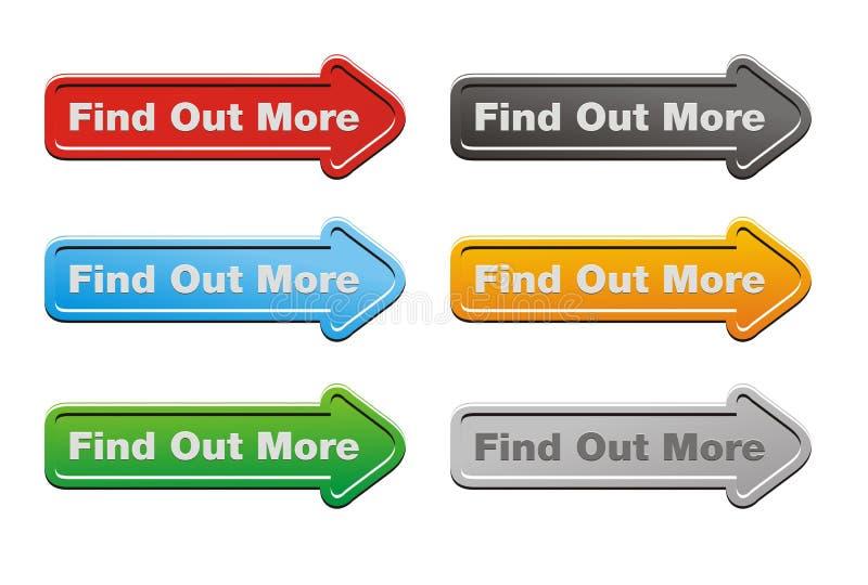 Ανακαλύψτε περισσότερων - κουμπιά βελών διανυσματική απεικόνιση