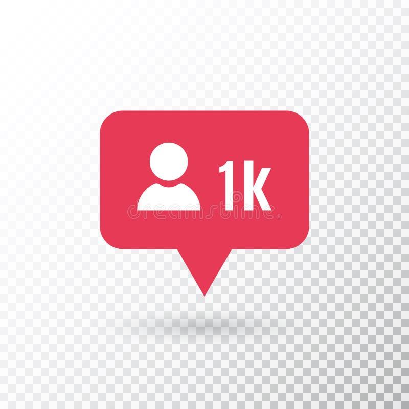Ανακοίνωση οπαδών Κοινωνικός χρήστης εικονιδίων μέσων Σύμβολο οπαδών 1k Κόκκινη νέα φυσαλίδα μηνυμάτων Κουμπί χρηστών ιστοριών Φί διανυσματική απεικόνιση