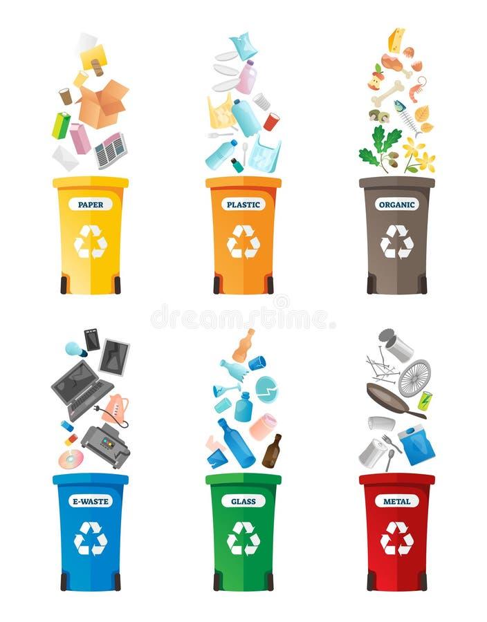 Ανακυκλώνοντας διανυσματική απεικόνιση Επονομαζόμενο απομονωμένο σύνολο εικονιδίων αποκομιδής αποβλήτων απεικόνιση αποθεμάτων