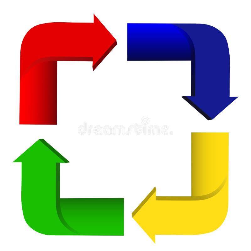 Ανακυκλώστε το σημάδι βελών απεικόνιση αποθεμάτων