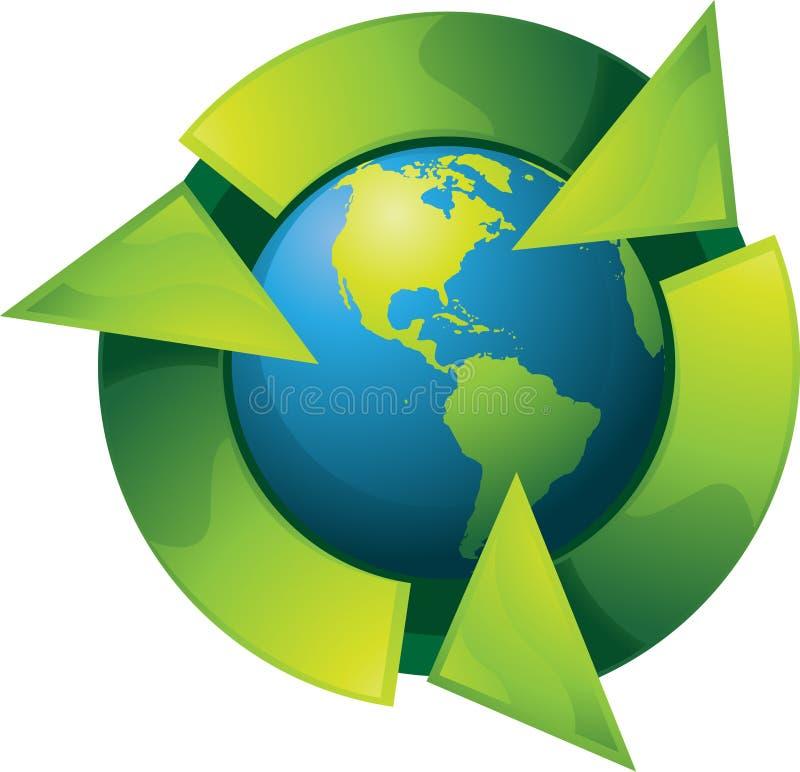 ανακύκλωση έννοιας ελεύθερη απεικόνιση δικαιώματος